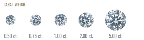 4Cs-Carat-Weight